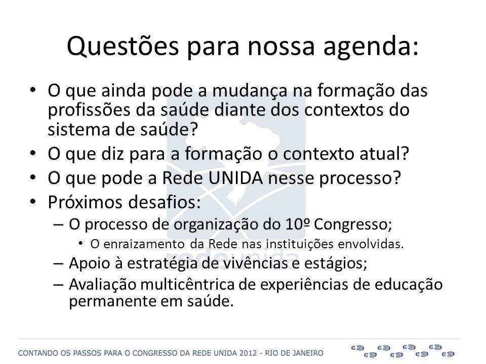 Questões para nossa agenda: