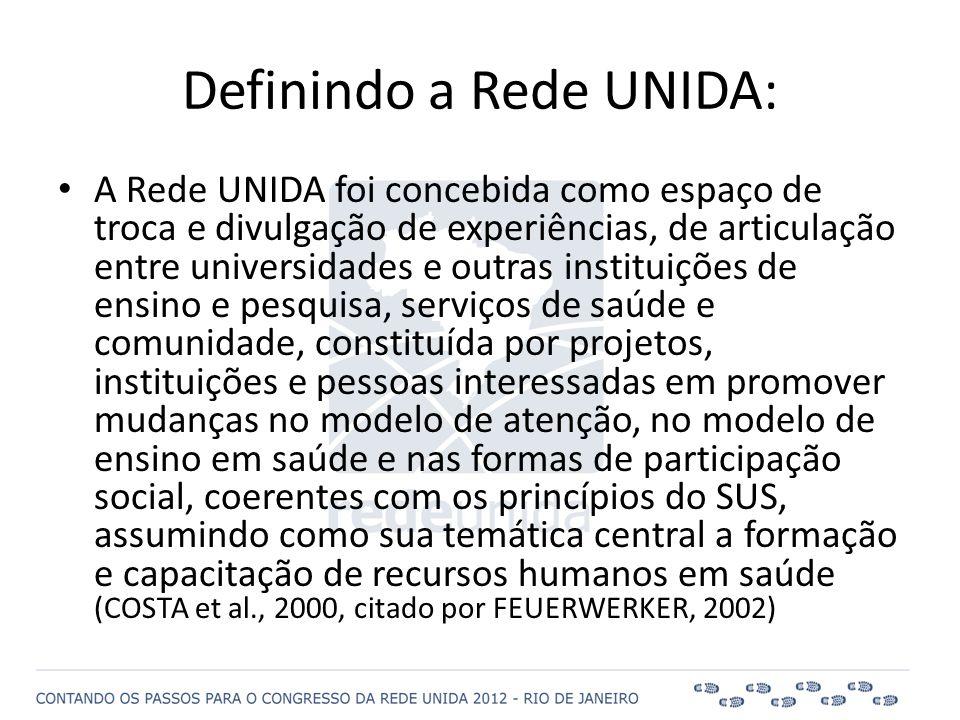 Definindo a Rede UNIDA: