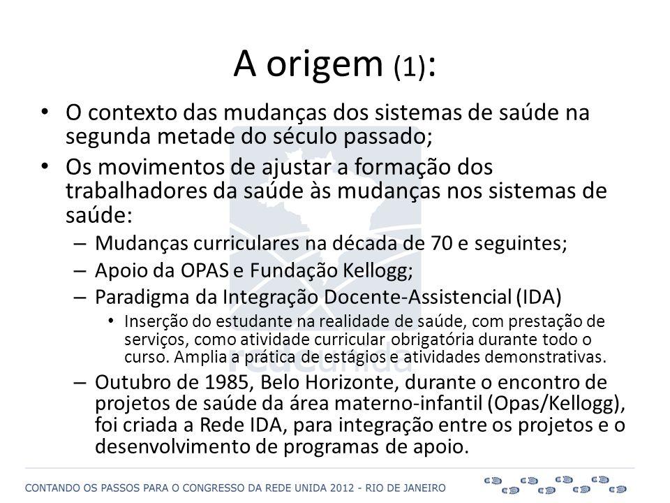 A origem (1): O contexto das mudanças dos sistemas de saúde na segunda metade do século passado;
