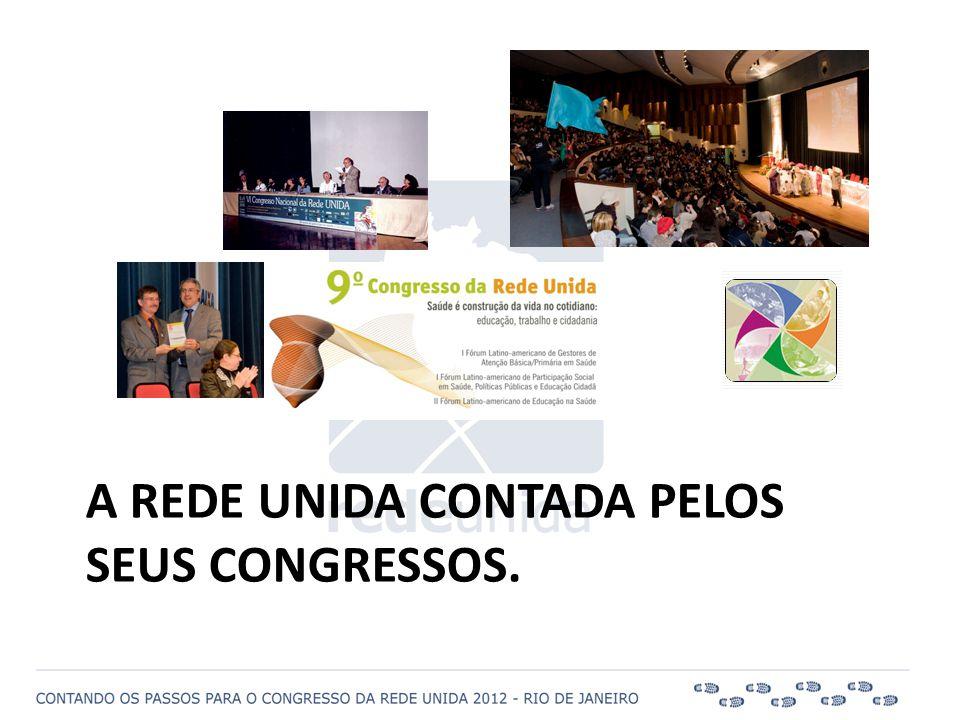 A Rede unida contada pelos seus congressos.