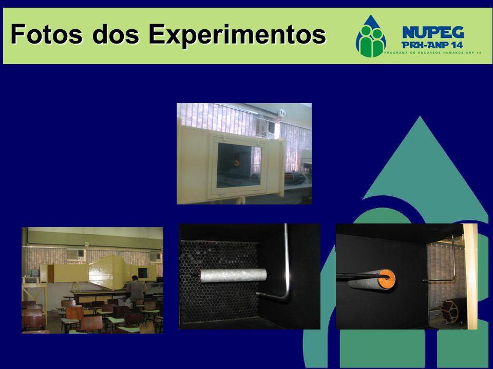 Fotos dos Experimentos