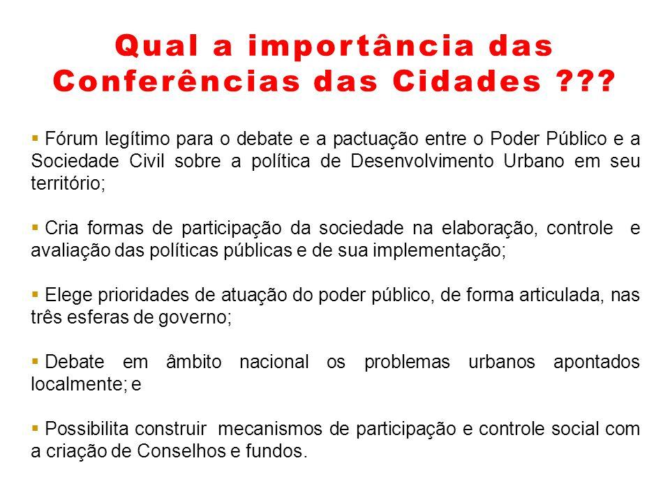 Qual a importância das Conferências das Cidades