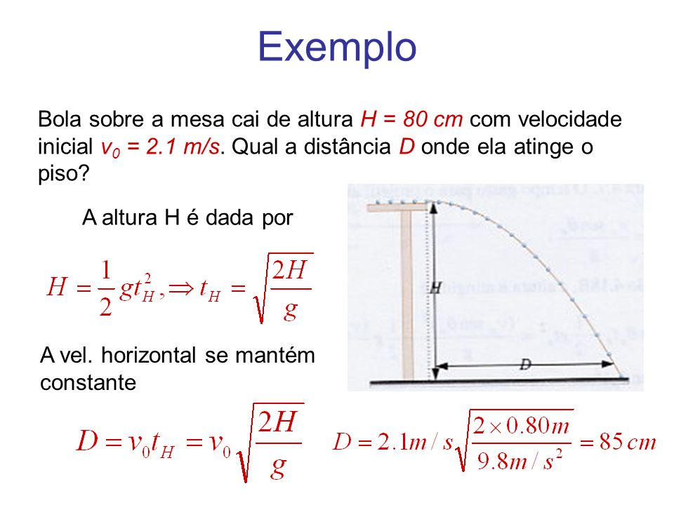 Exemplo Bola sobre a mesa cai de altura H = 80 cm com velocidade inicial v0 = 2.1 m/s. Qual a distância D onde ela atinge o piso