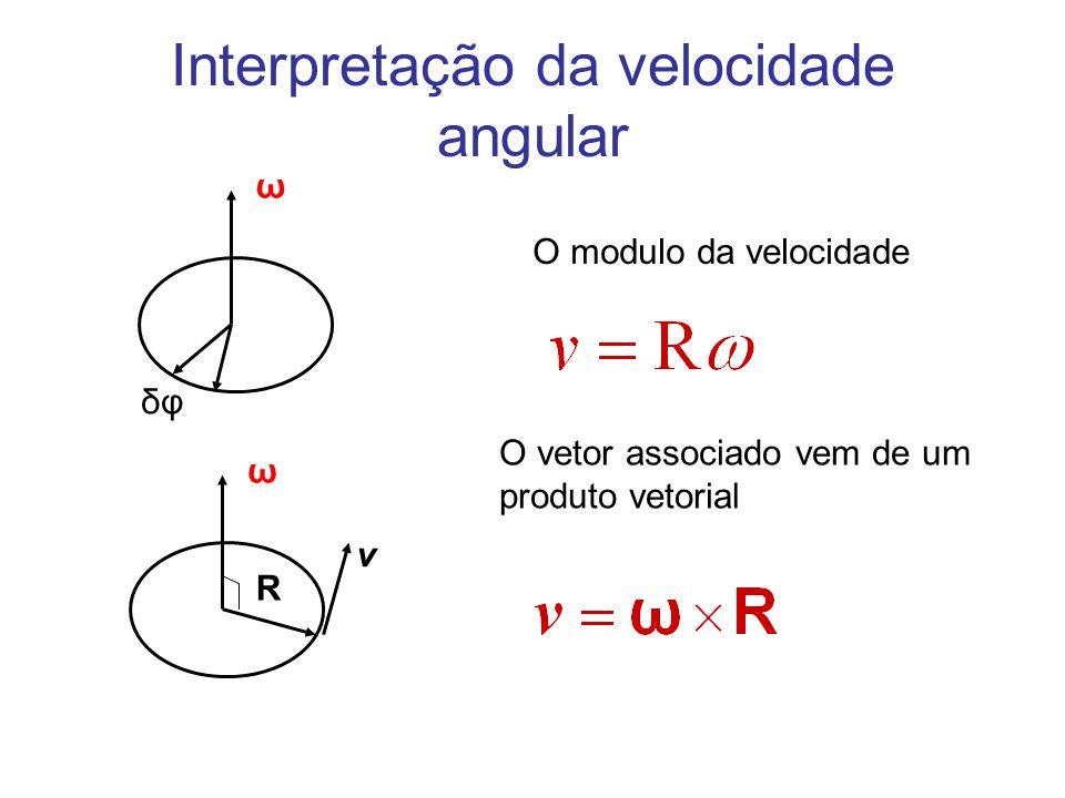 Interpretação da velocidade angular