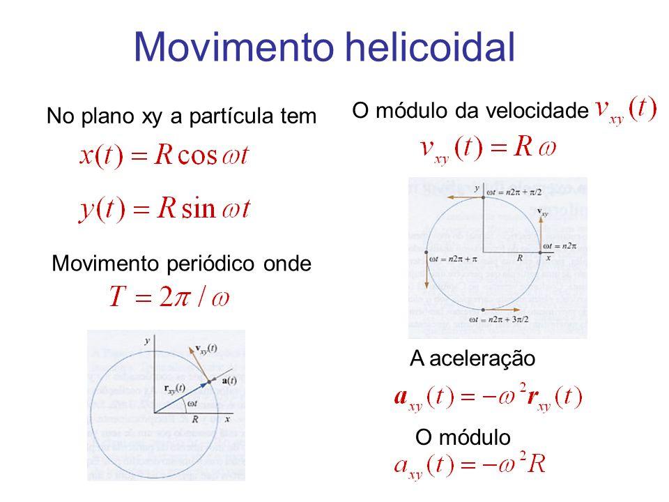 Movimento helicoidal O módulo da velocidade