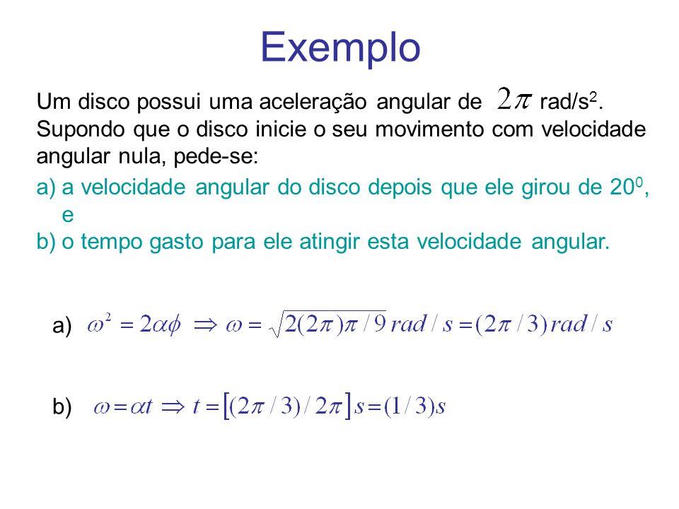 Exemplo Um disco possui uma aceleração angular de rad/s2.