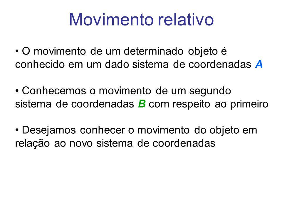 Movimento relativo O movimento de um determinado objeto é conhecido em um dado sistema de coordenadas A.