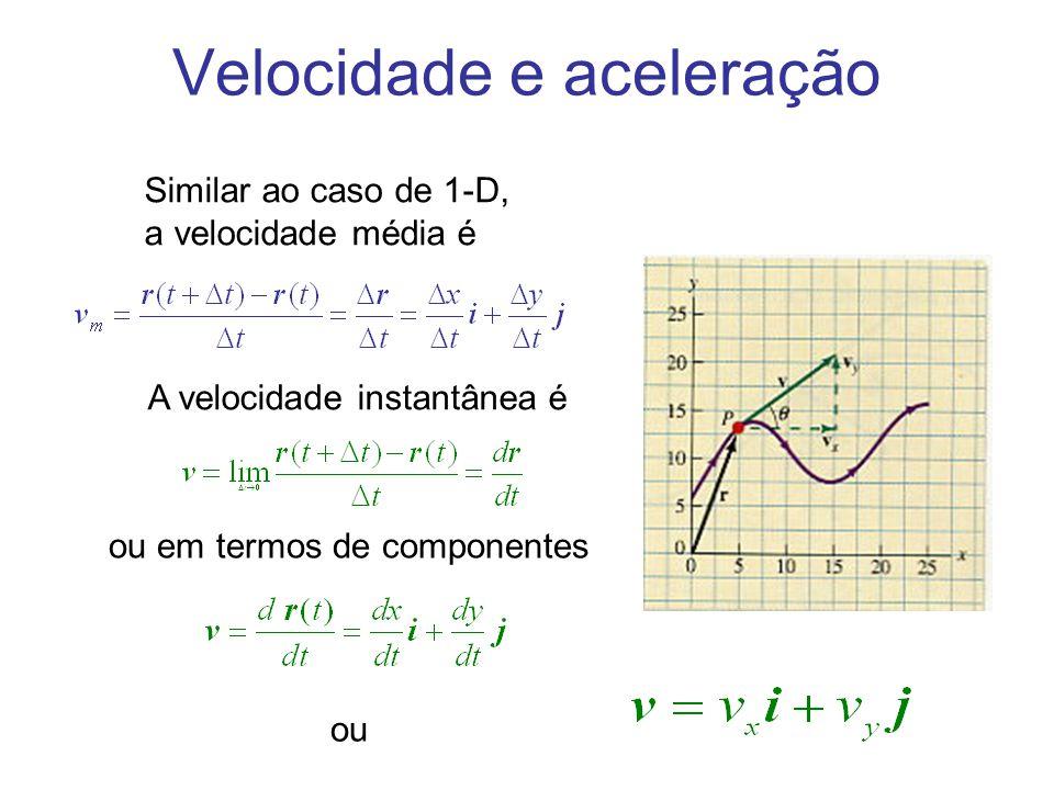 Velocidade e aceleração