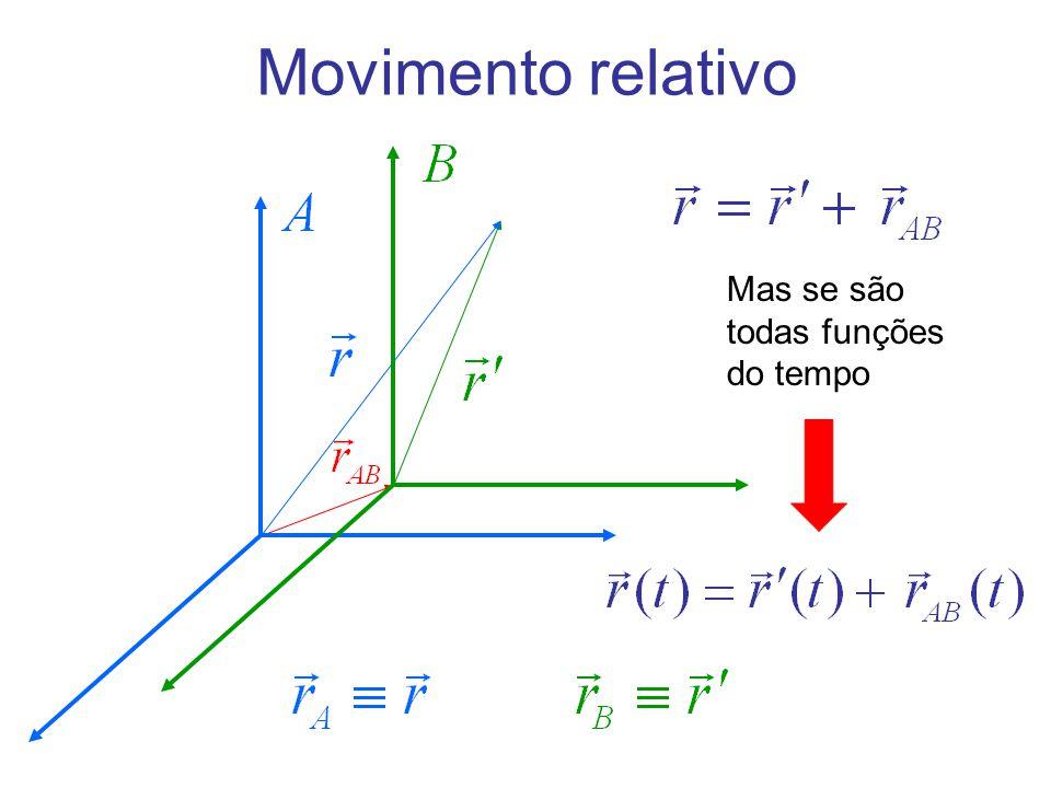 Movimento relativo Mas se são todas funções do tempo