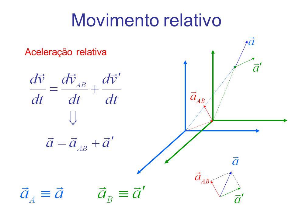 Movimento relativo Aceleração relativa