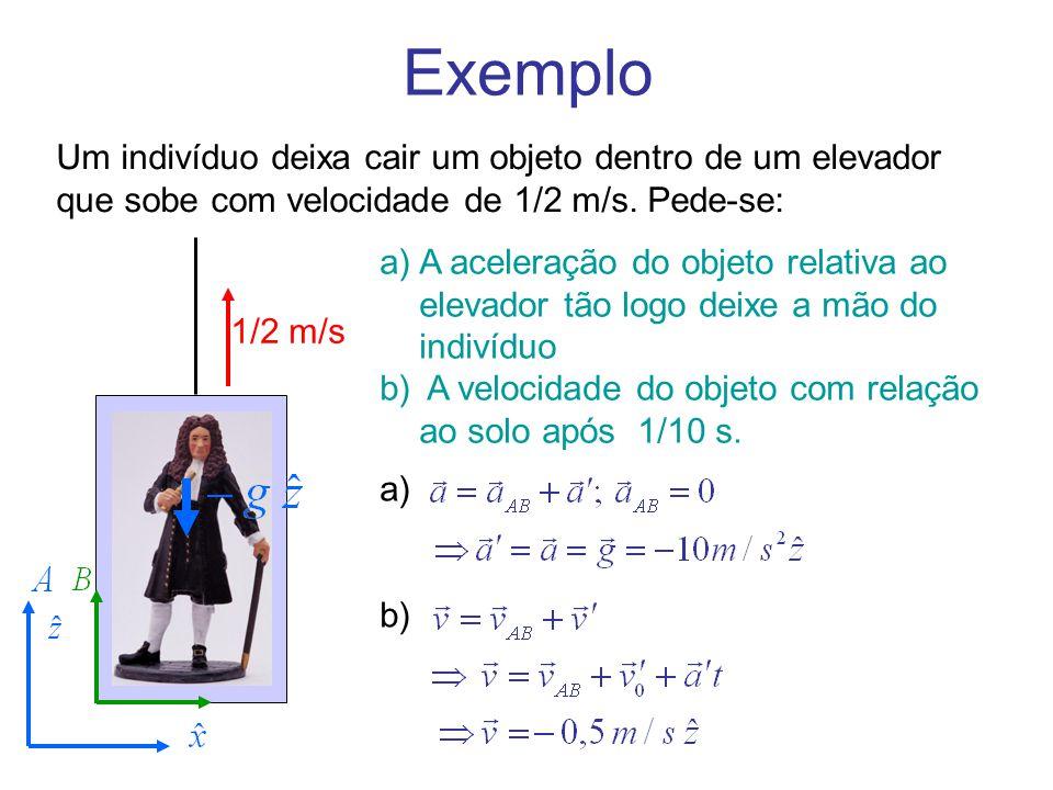 Exemplo Um indivíduo deixa cair um objeto dentro de um elevador