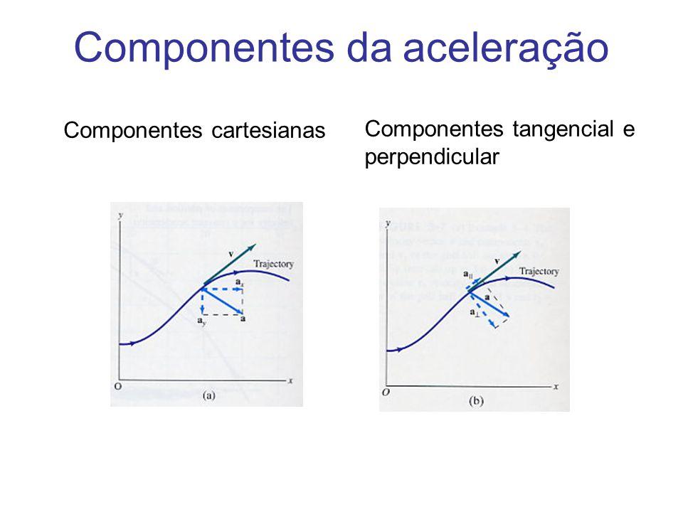 Componentes da aceleração