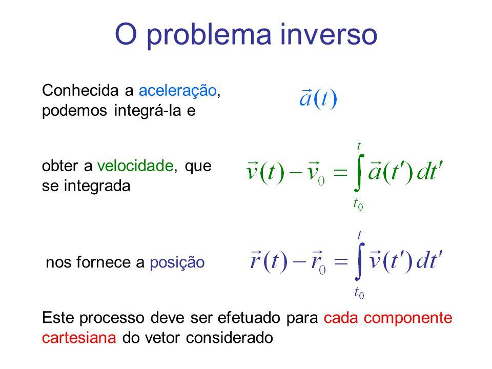 O problema inverso Conhecida a aceleração, podemos integrá-la e