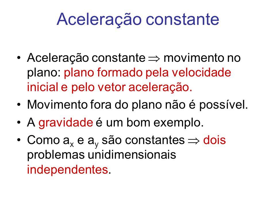 Aceleração constante Aceleração constante  movimento no plano: plano formado pela velocidade inicial e pelo vetor aceleração.