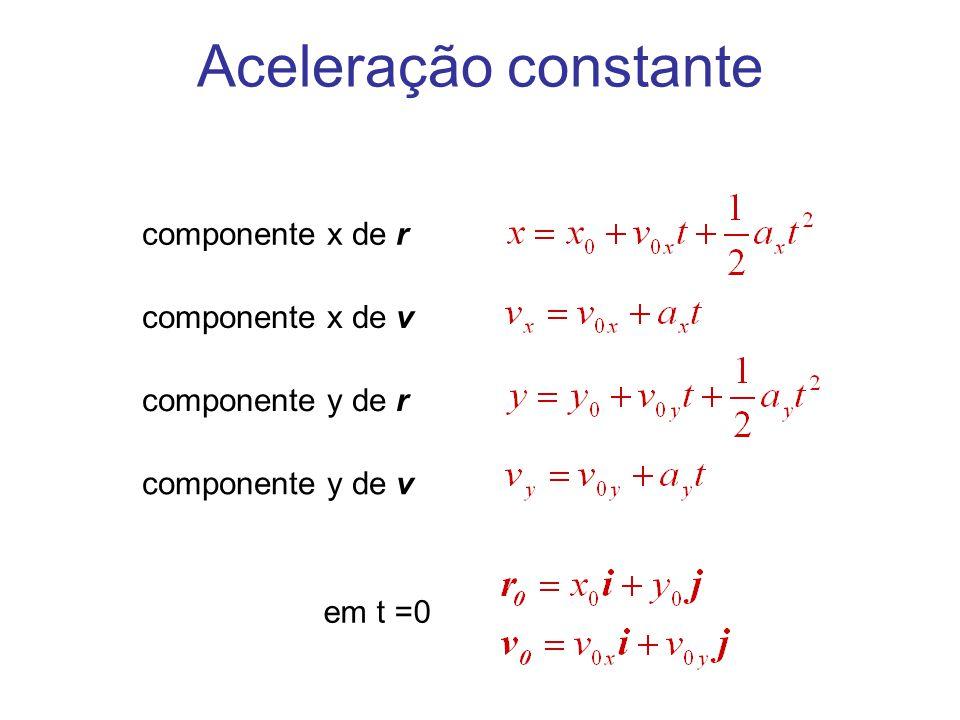 Aceleração constante componente x de r componente x de v