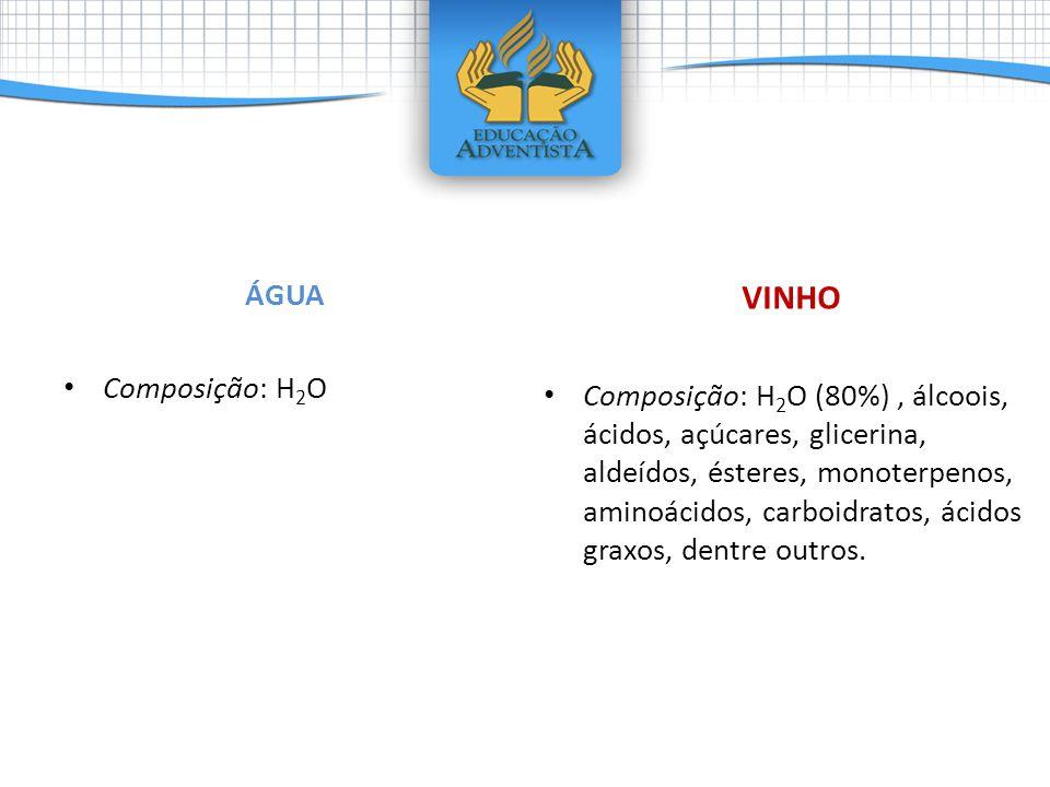 VINHO ÁGUA Composição: H2O