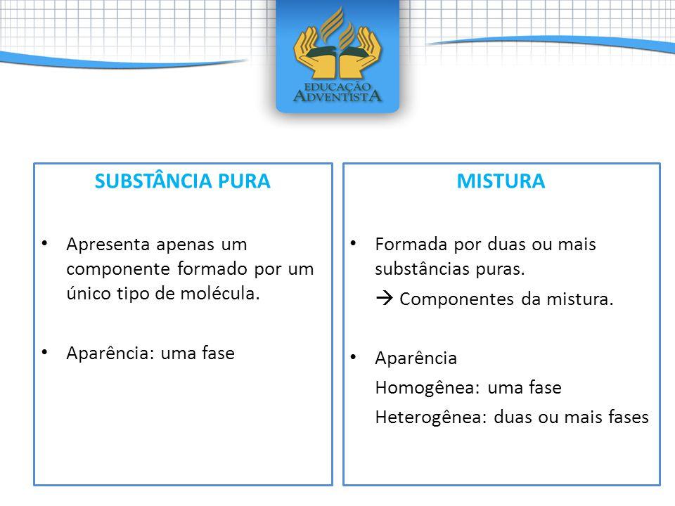 SUBSTÂNCIA PURA MISTURA
