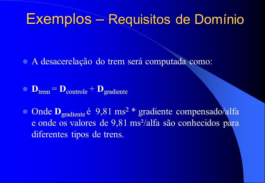 Exemplos – Requisitos de Domínio