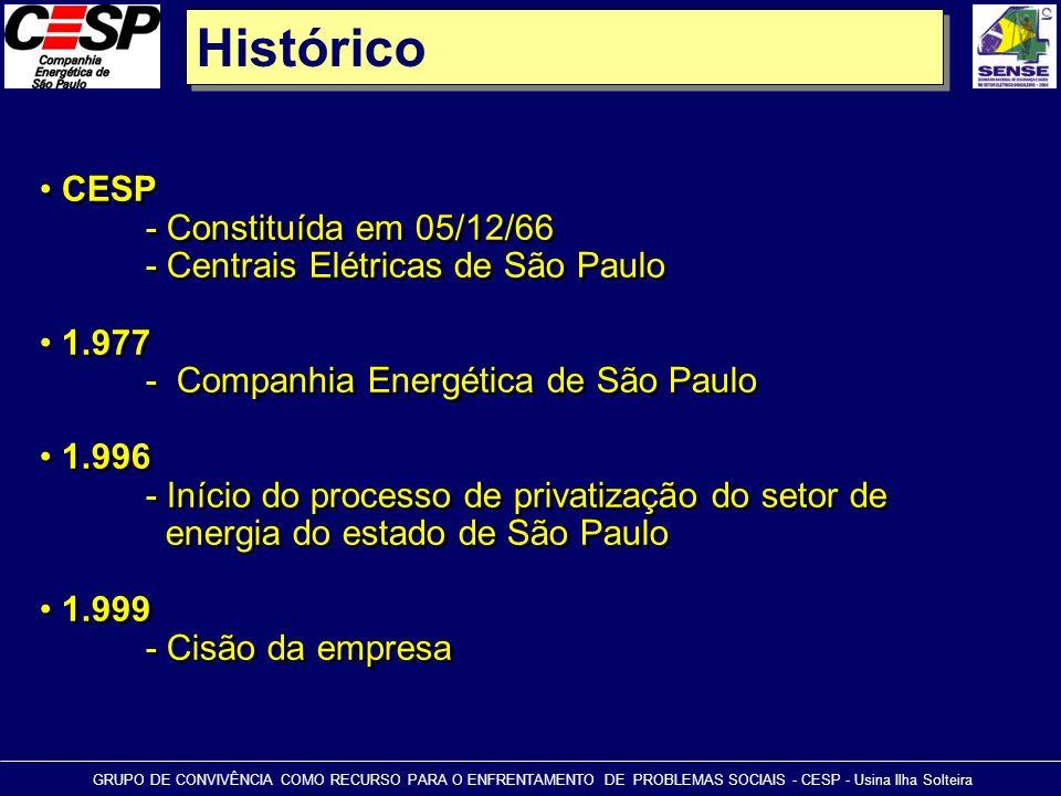 Histórico CESP - Constituída em 05/12/66 - Centrais Elétricas de São Paulo. 1.977 - Companhia Energética de São Paulo.