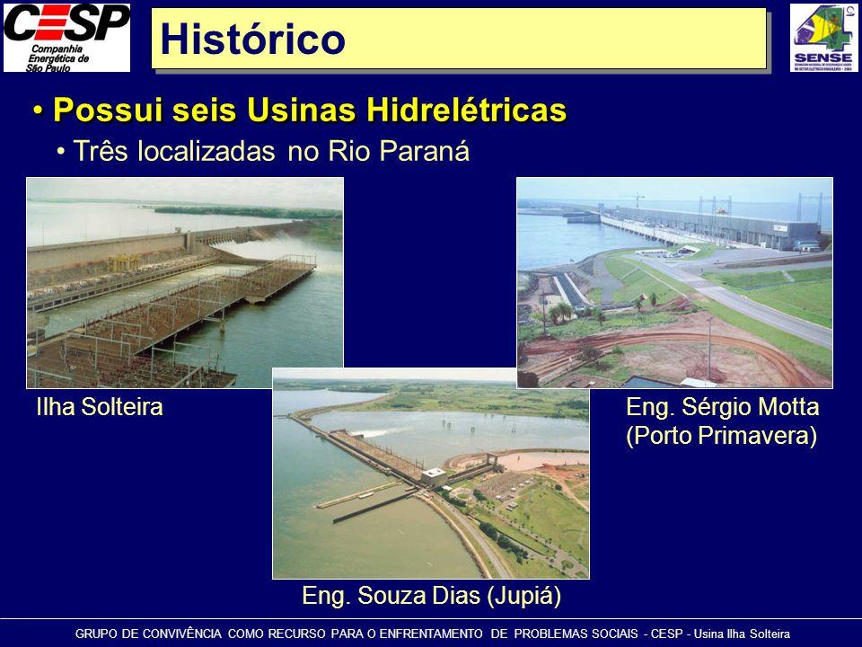 Histórico Possui seis Usinas Hidrelétricas