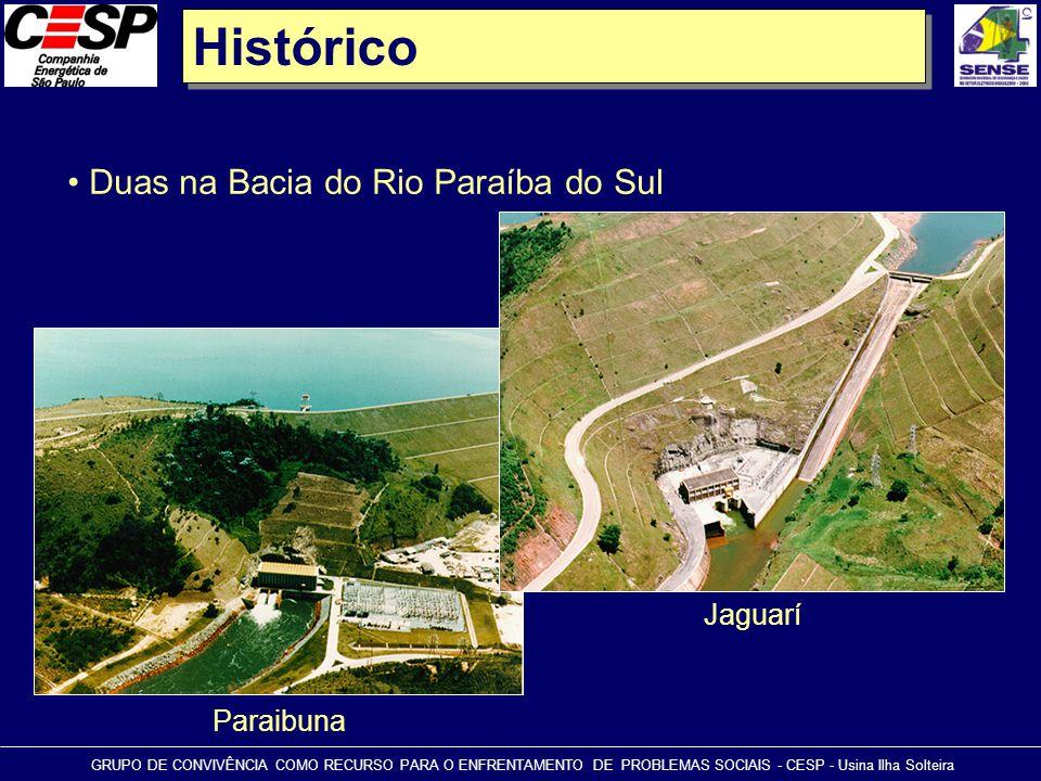 Histórico Duas na Bacia do Rio Paraíba do Sul Jaguarí Paraibuna