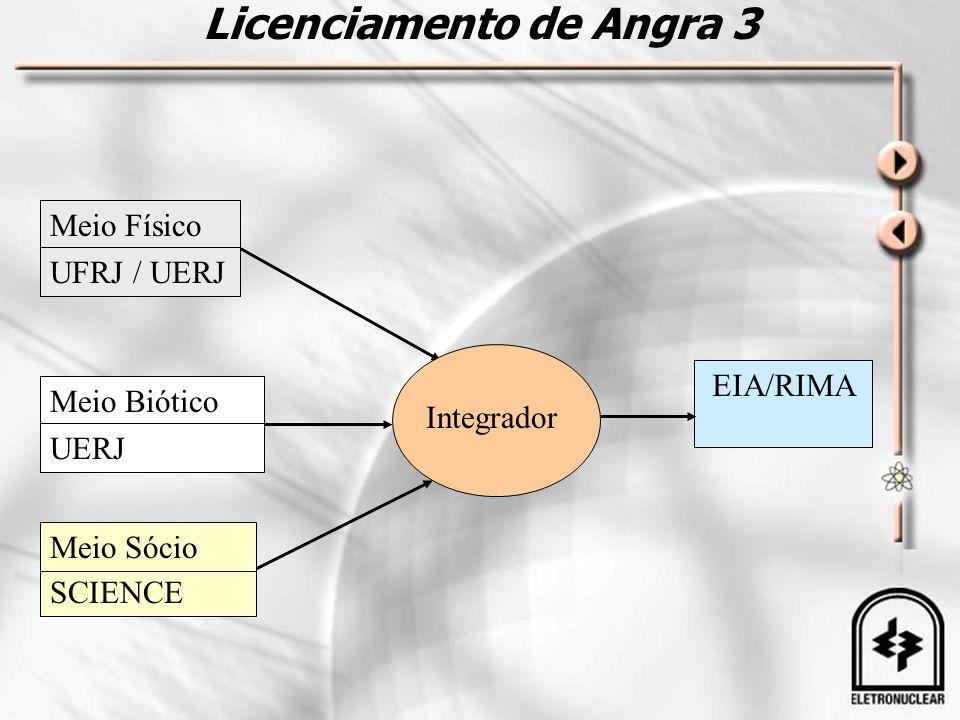 Licenciamento de Angra 3