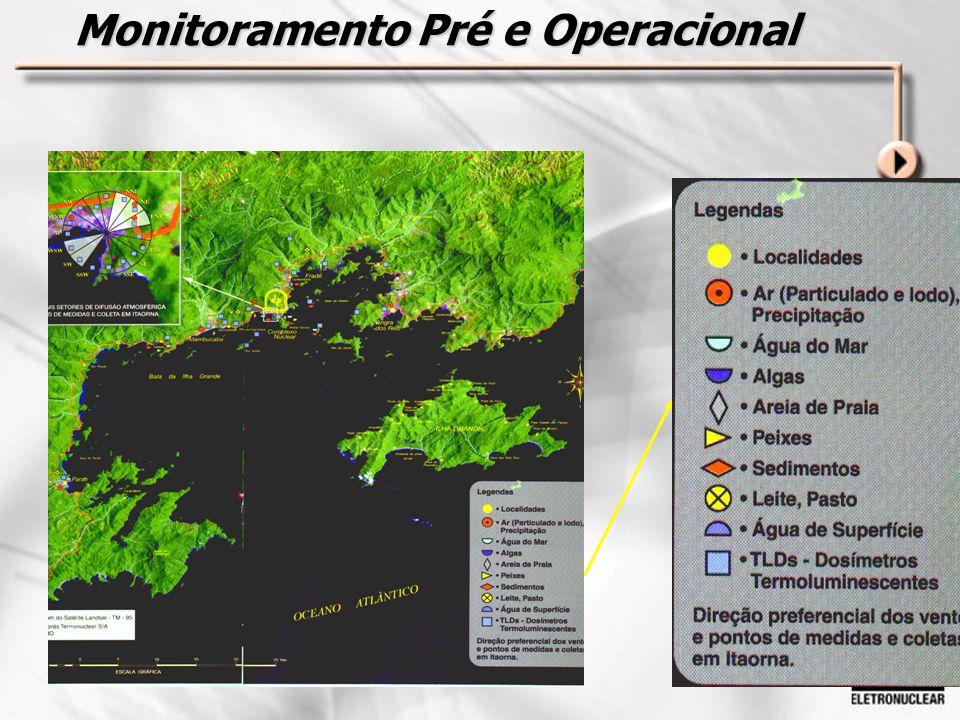 Monitoramento Pré e Operacional