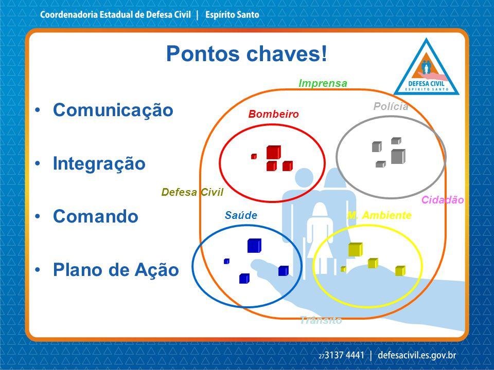 Pontos chaves! Comunicação Integração Comando Plano de Ação Imprensa