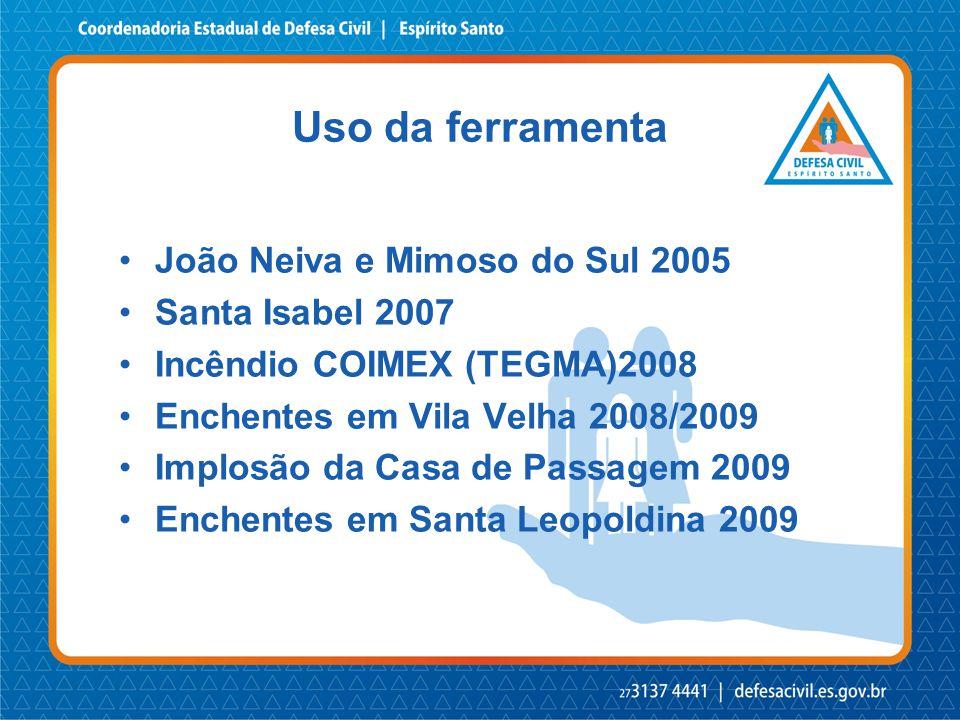 Uso da ferramenta João Neiva e Mimoso do Sul 2005 Santa Isabel 2007
