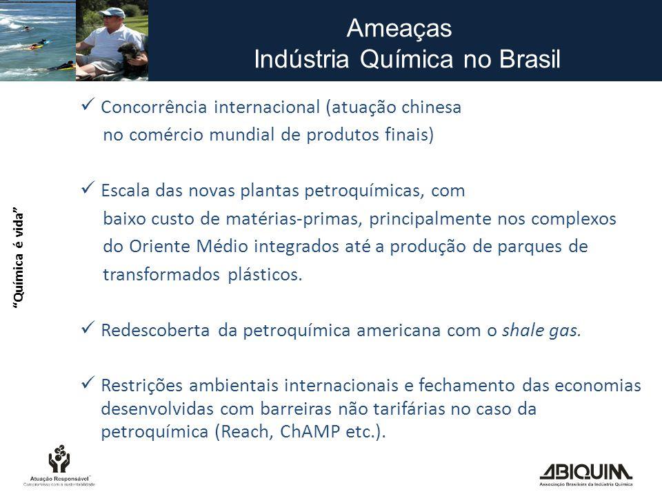 Indústria Química no Brasil