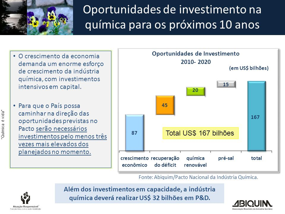 Oportunidades de investimento na química para os próximos 10 anos
