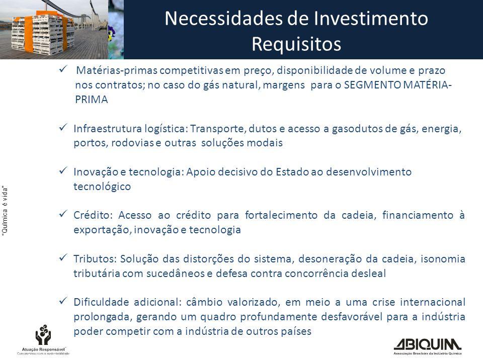 Necessidades de Investimento