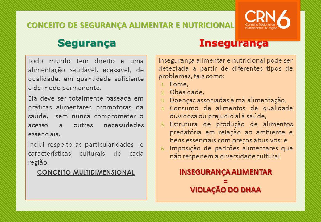 CONCEITO DE SEGURANÇA ALIMENTAR E NUTRICIONAL