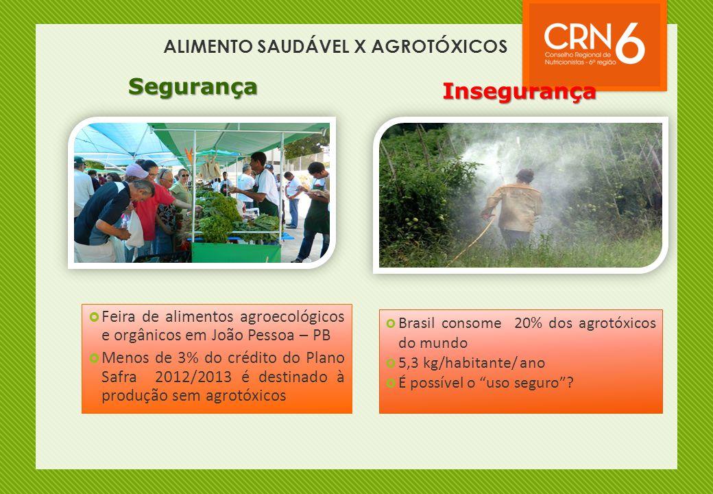 ALIMENTO SAUDÁVEL X AGROTÓXICOS