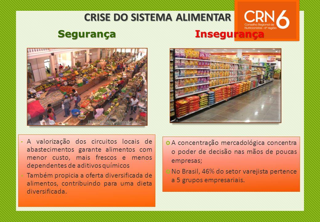 CRISE DO SISTEMA ALIMENTAR
