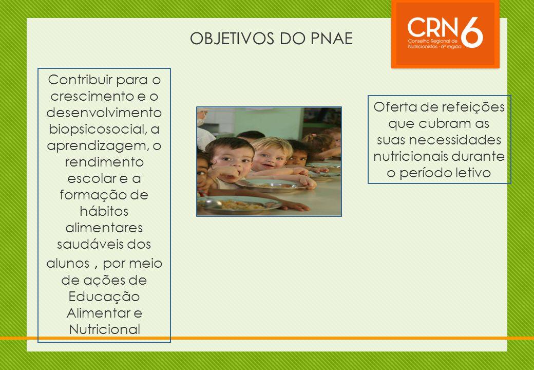 OBJETIVOS DO PNAE