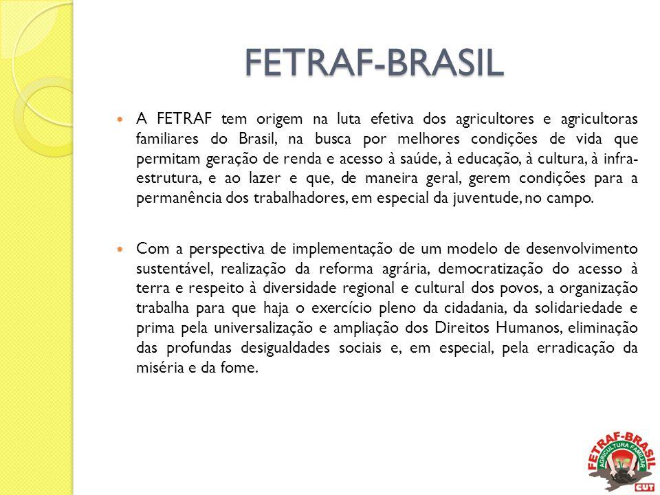 FETRAF-BRASIL