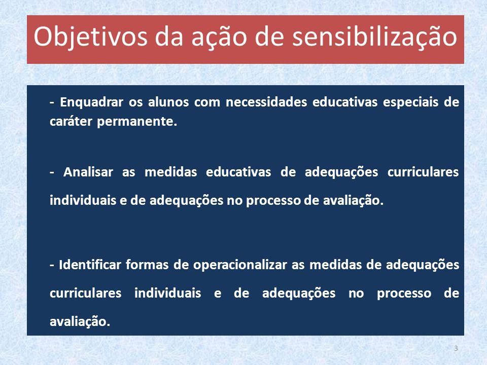 Objetivos da ação de sensibilização