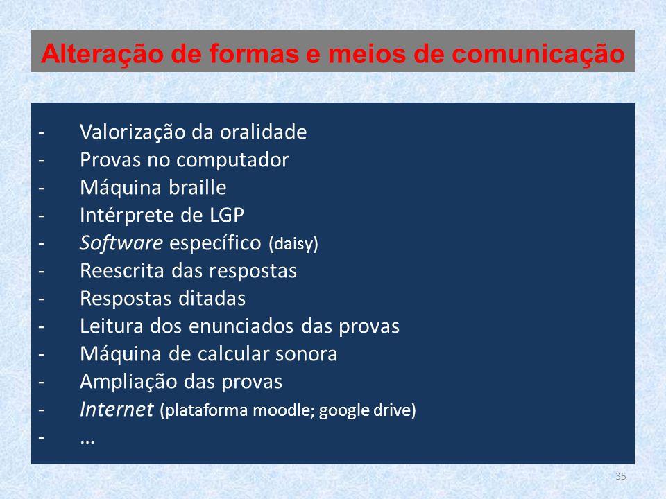 Alteração de formas e meios de comunicação