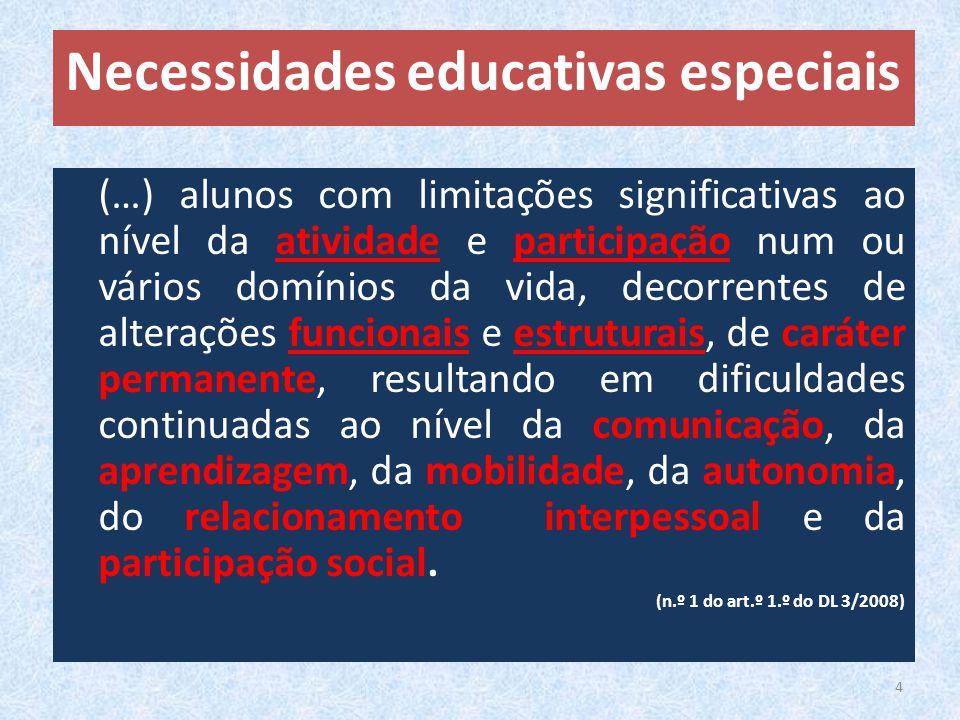 Necessidades educativas especiais