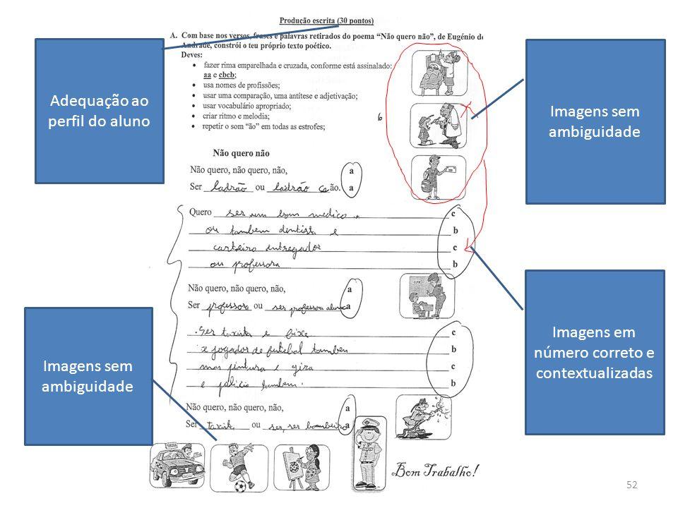 Adequação ao perfil do aluno Imagens sem ambiguidade