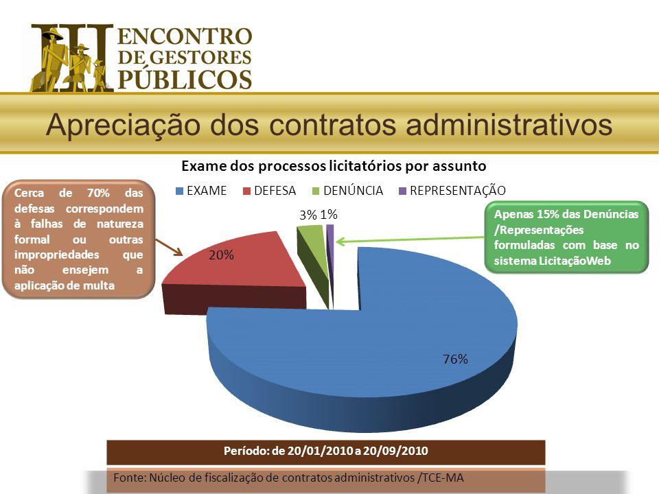 Apreciação dos contratos administrativos