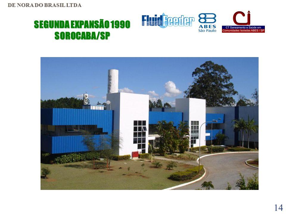SEGUNDA EXPANSÃO 1990 SOROCABA/SP