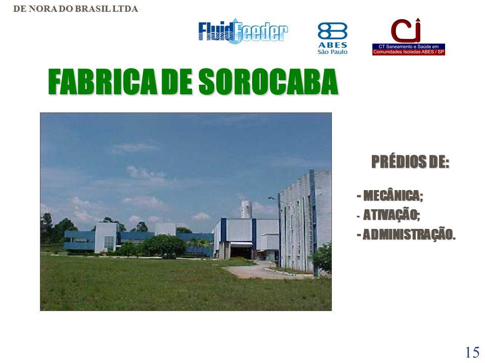 FABRICA DE SOROCABA PRÉDIOS DE: - MECÂNICA; - ADMINISTRAÇÃO.