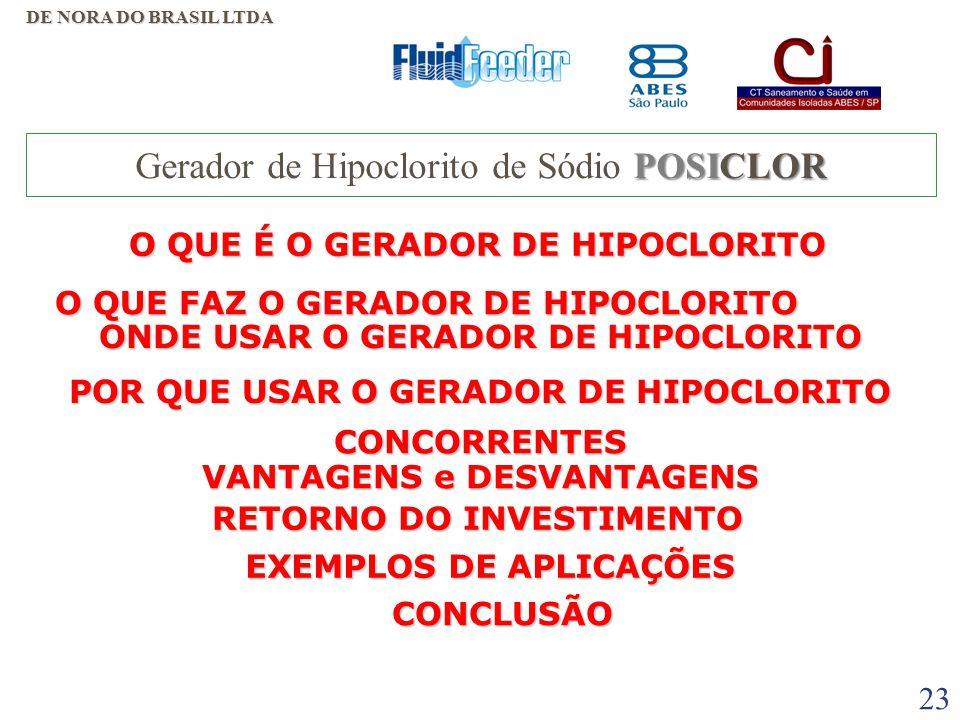 O QUE FAZ O GERADOR DE HIPOCLORITO