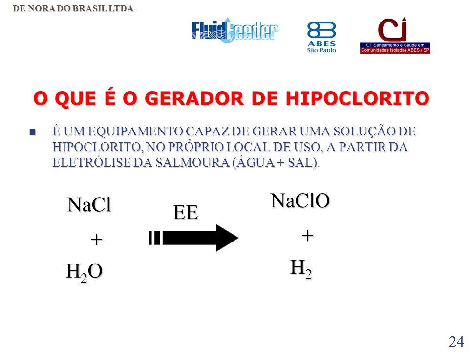 O QUE É O GERADOR DE HIPOCLORITO
