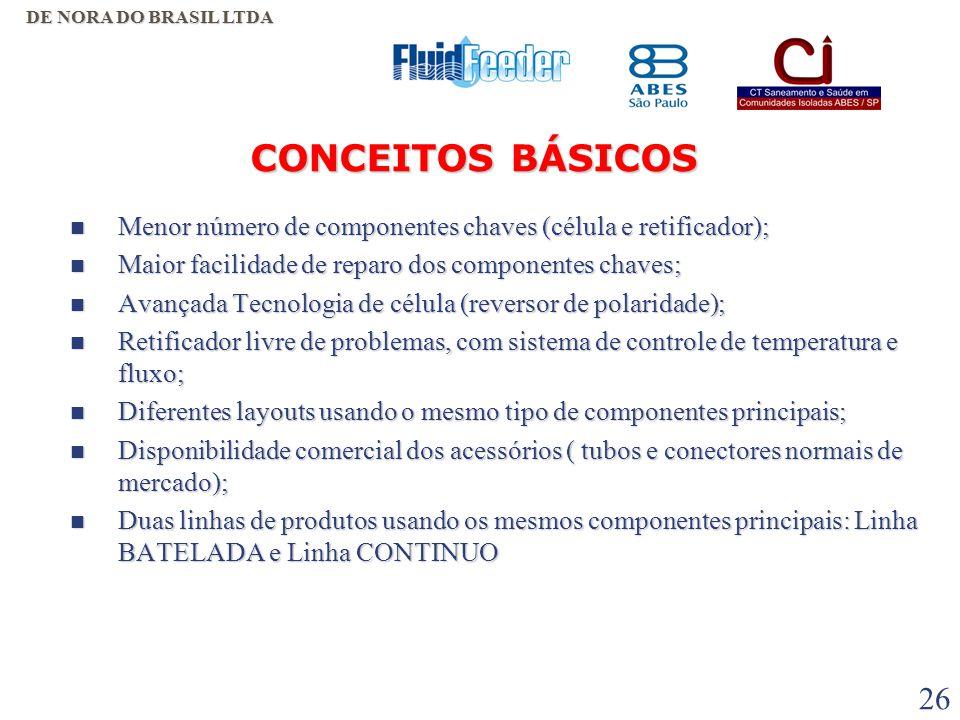 DE NORA DO BRASIL LTDA CONCEITOS BÁSICOS. Menor número de componentes chaves (célula e retificador);