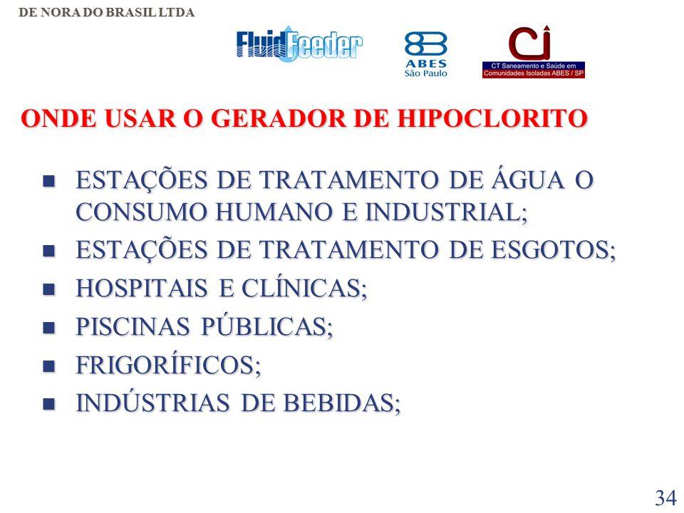 ONDE USAR O GERADOR DE HIPOCLORITO