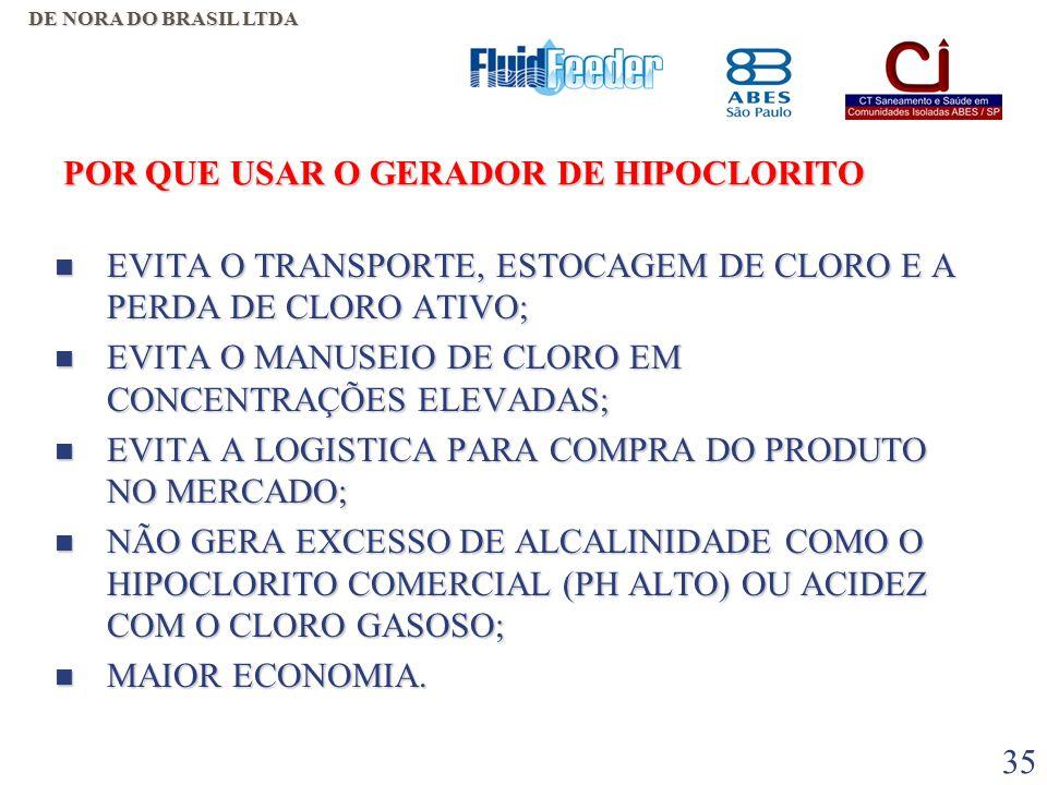 POR QUE USAR O GERADOR DE HIPOCLORITO