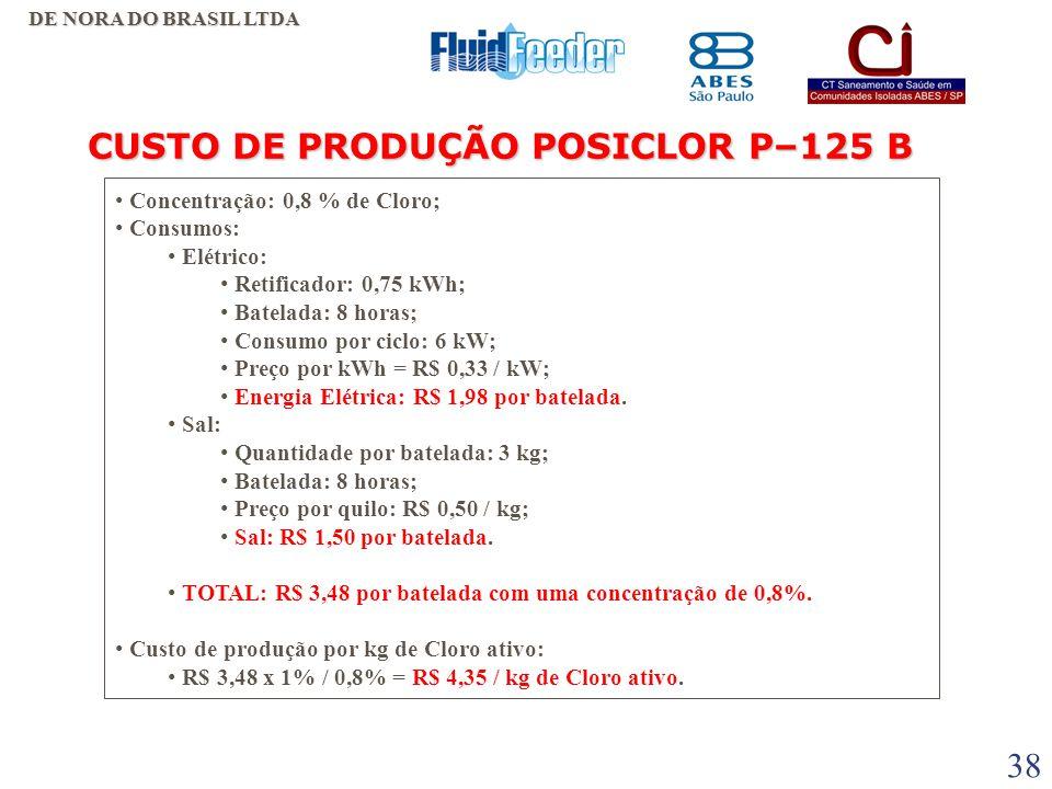 CUSTO DE PRODUÇÃO POSICLOR P–125 B